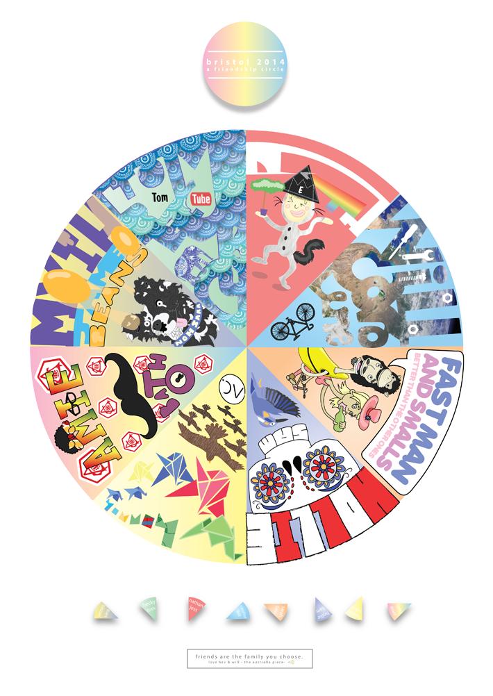 Friendship-Circle-A3